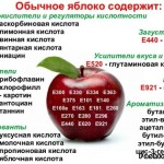 http://smart-cookie.ru/quality-of-food/to-chto-nas-ne-ubilo/